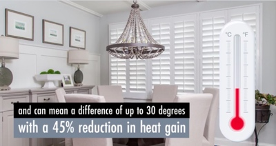 How Detroit Shutters Keep Your Home Cool